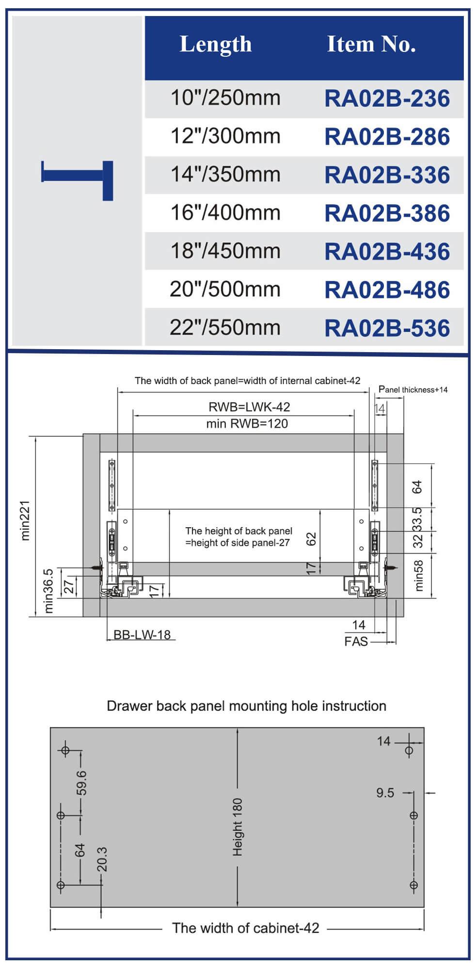 RA02B